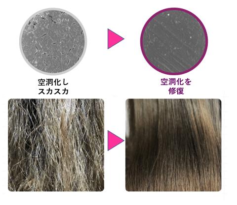 エメリルのシャンプーでくせ毛の広がりを抑える!